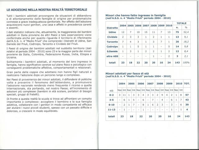 pagina 6 ado